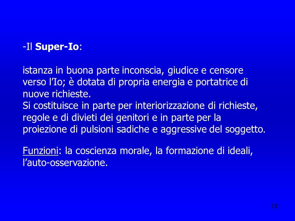 13 -Il Super-Io: istanza in buona parte inconscia, giudice e censore verso lIo; è dotata di propria energia e portatrice di nuove richieste. Si costit