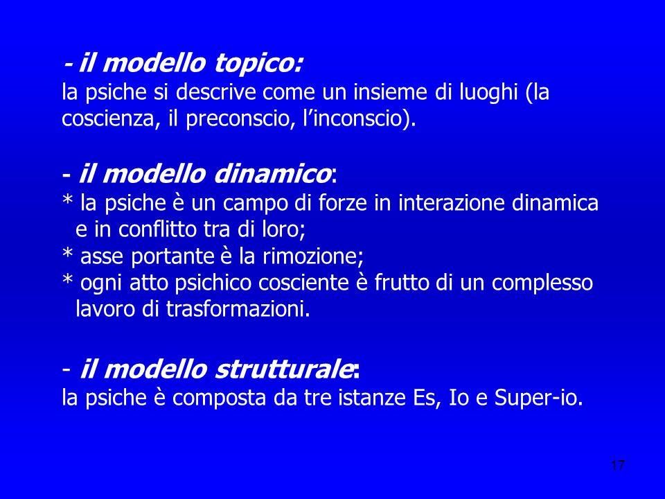 17 - il modello topico: la psiche si descrive come un insieme di luoghi (la coscienza, il preconscio, linconscio). - il modello dinamico: * la psiche