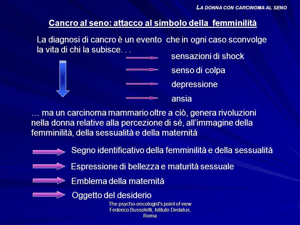 Cancro al seno: attacco al simbolo della femminilità La diagnosi di cancro è un evento che in ogni caso sconvolge la vita di chi la subisce...