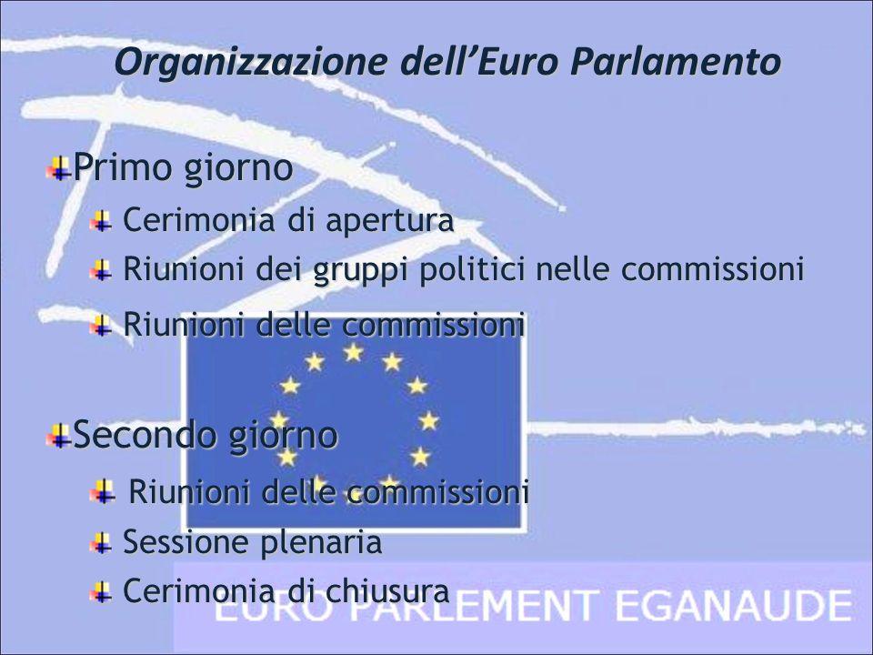 Organizzazione dellEuro Parlamento Primo giorno Cerimonia di apertura Cerimonia di apertura Riunioni dei gruppi politici nelle commissioni Riunioni de