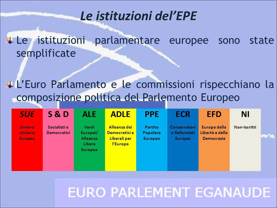 Le istituzioni delEPE Le istituzioni parlamentare europee sono state semplificate LEuro Parlamento e le commissioni rispecchiano la composizione polit