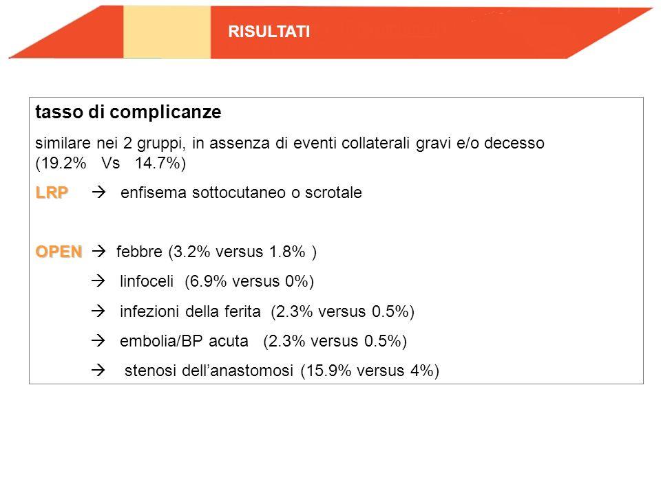 tasso di complicanze similare nei 2 gruppi, in assenza di eventi collaterali gravi e/o decesso (19.2% Vs 14.7%) LRP LRP enfisema sottocutaneo o scrota