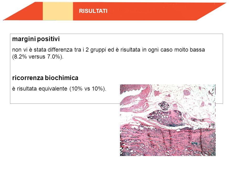 margini positivi non vi è stata differenza tra i 2 gruppi ed è risultata in ogni caso molto bassa (8.2% versus 7.0%). ricorrenza biochimica è risultat