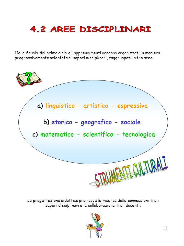 15 Nella Scuola del primo ciclo gli apprendimenti vengono organizzati in maniera progressivamente orientata ai saperi disciplinari, raggruppati in tre