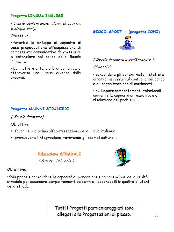 18 GIOCO-SPORT : (progetto CONI) ( ( Scuole Primarie e dellInfanzia ) Obiettivi: consolidare gli schemi motori statici e dinamici necessari al control
