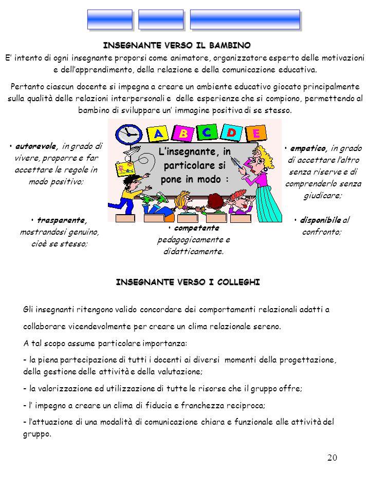 20 E intento di ogni insegnante proporsi come animatore, organizzatore esperto delle motivazioni e dellapprendimento, della relazione e della comunica