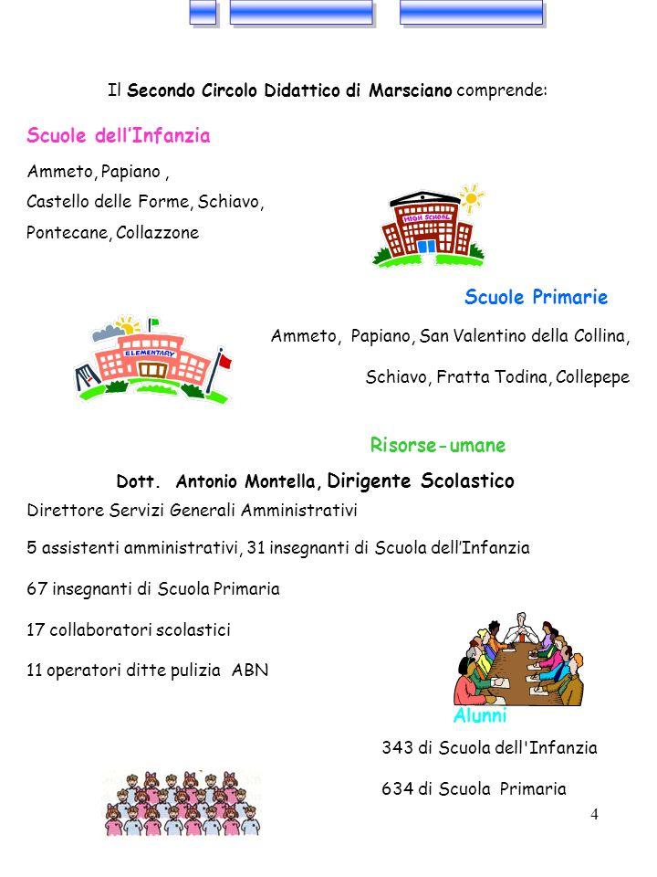 4 Il Secondo Circolo Didattico di Marsciano comprende: Scuole dellInfanzia Ammeto, Papiano, Castello delle Forme, Schiavo, Pontecane, Collazzone Scuol
