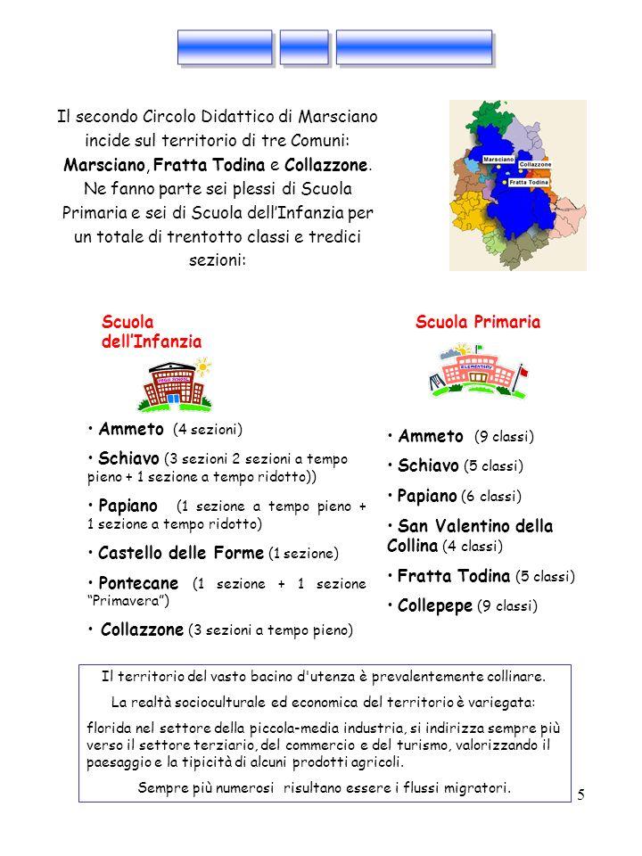 5 Il secondo Circolo Didattico di Marsciano incide sul territorio di tre Comuni: Marsciano, Fratta Todina e Collazzone. Ne fanno parte sei plessi di S