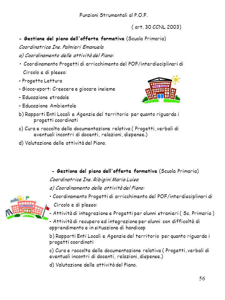 56 - Gestione del piano dell'offerta formativa (Scuola Primaria) Coordinatrice Ins. Palmieri Emanuela a) Coordinamento delle attività del Piano: Coord