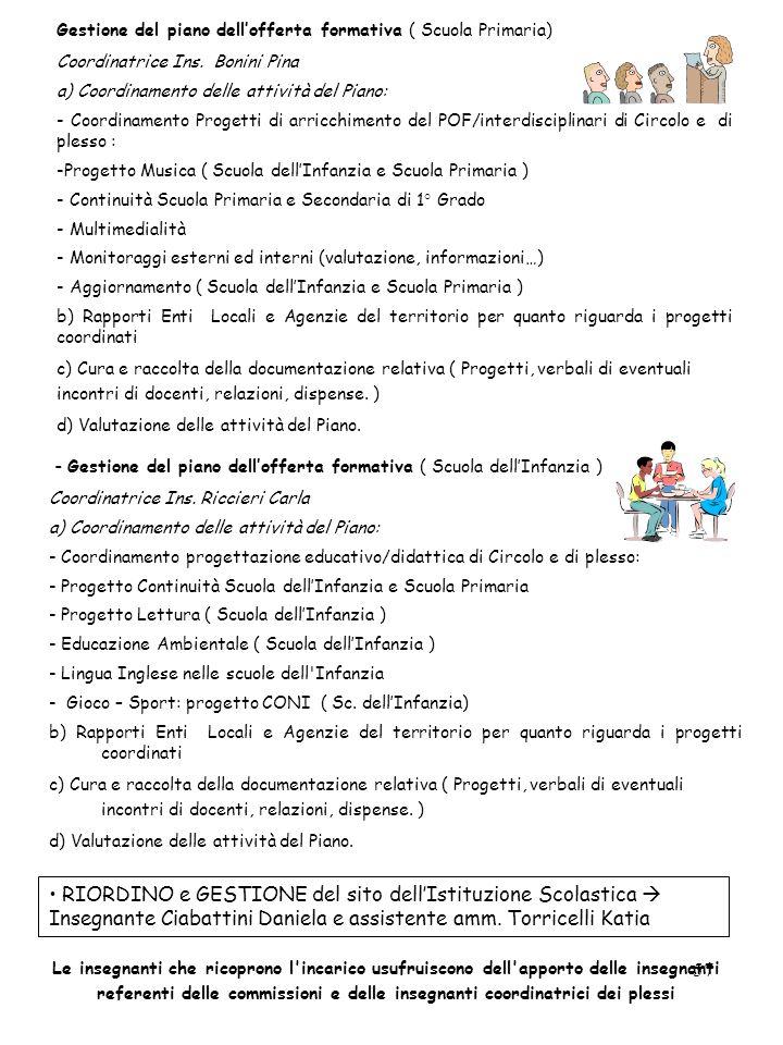 57 – Gestione del piano dellofferta formativa ( Scuola dellInfanzia ) Coordinatrice Ins. Riccieri Carla a) Coordinamento delle attività del Piano: - C