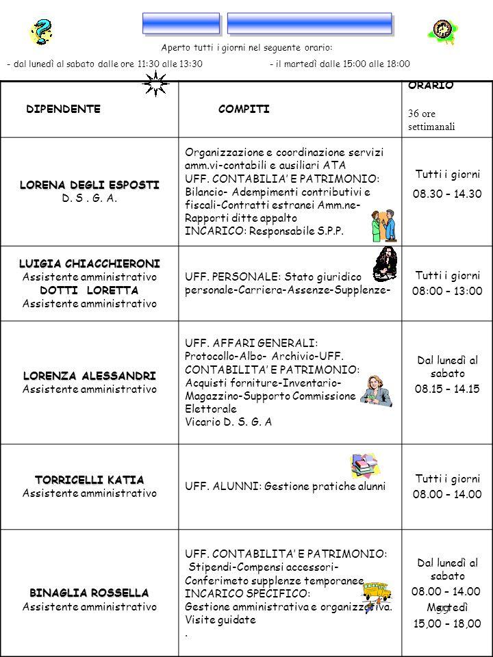 59 DIPENDENTE COMPITI ORARIO 36 ore settimanali LORENA DEGLI ESPOSTI D. S. G. A. Organizzazione e coordinazione servizi amm.vi-contabili e ausiliari A