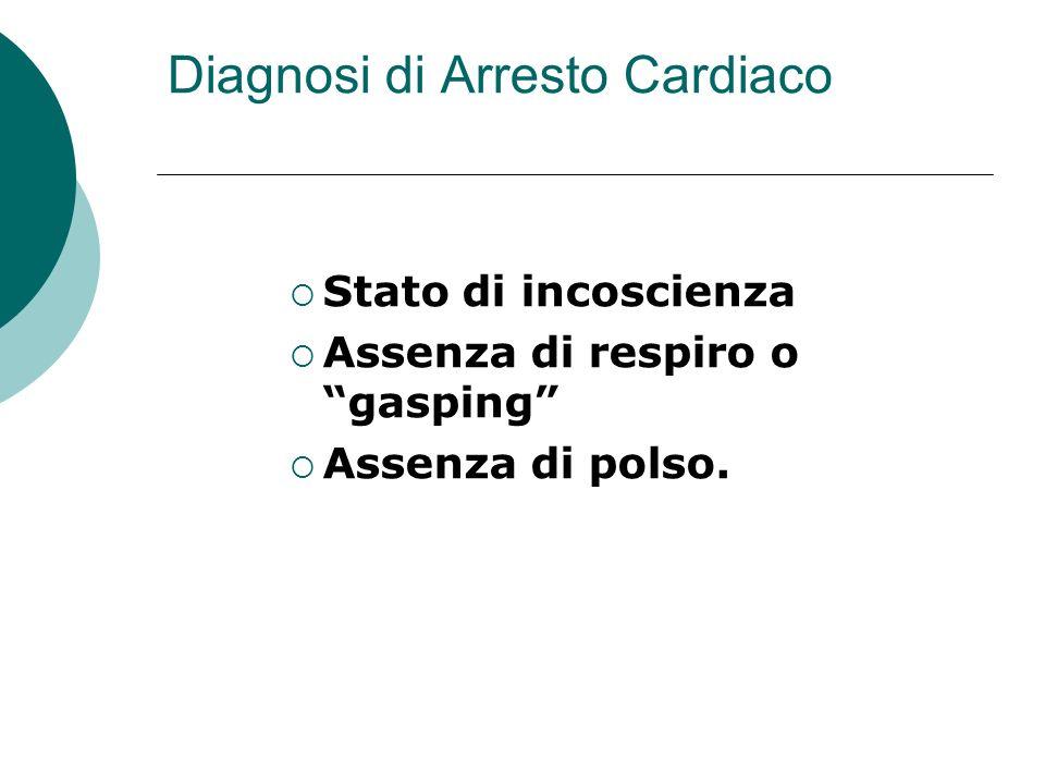 Diagnosi di Arresto Cardiaco Stato di incoscienza Assenza di respiro o gasping Assenza di polso.