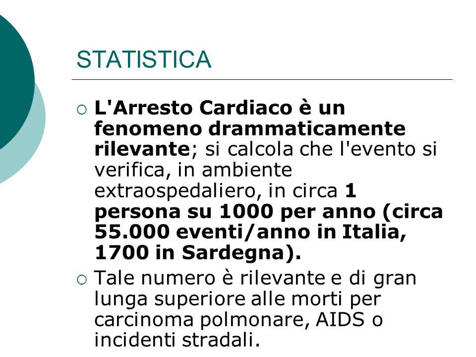 STATISTICA L'Arresto Cardiaco è un fenomeno drammaticamente rilevante; si calcola che l'evento si verifica, in ambiente extraospedaliero, in circa 1 p