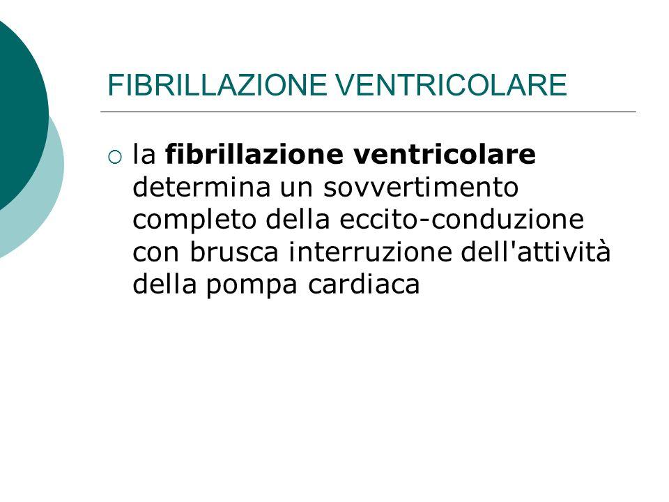 FIBRILLAZIONE VENTRICOLARE la fibrillazione ventricolare determina un sovvertimento completo della eccito-conduzione con brusca interruzione dell'atti
