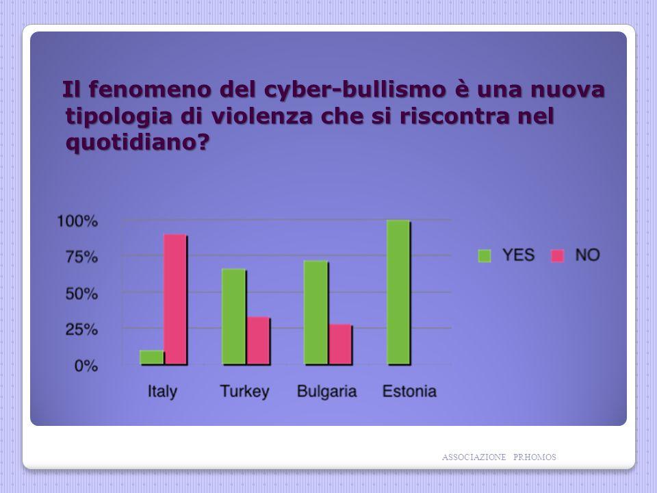 Il fenomeno del cyber-bullismo è una nuova tipologia di violenza che si riscontra nel quotidiano.