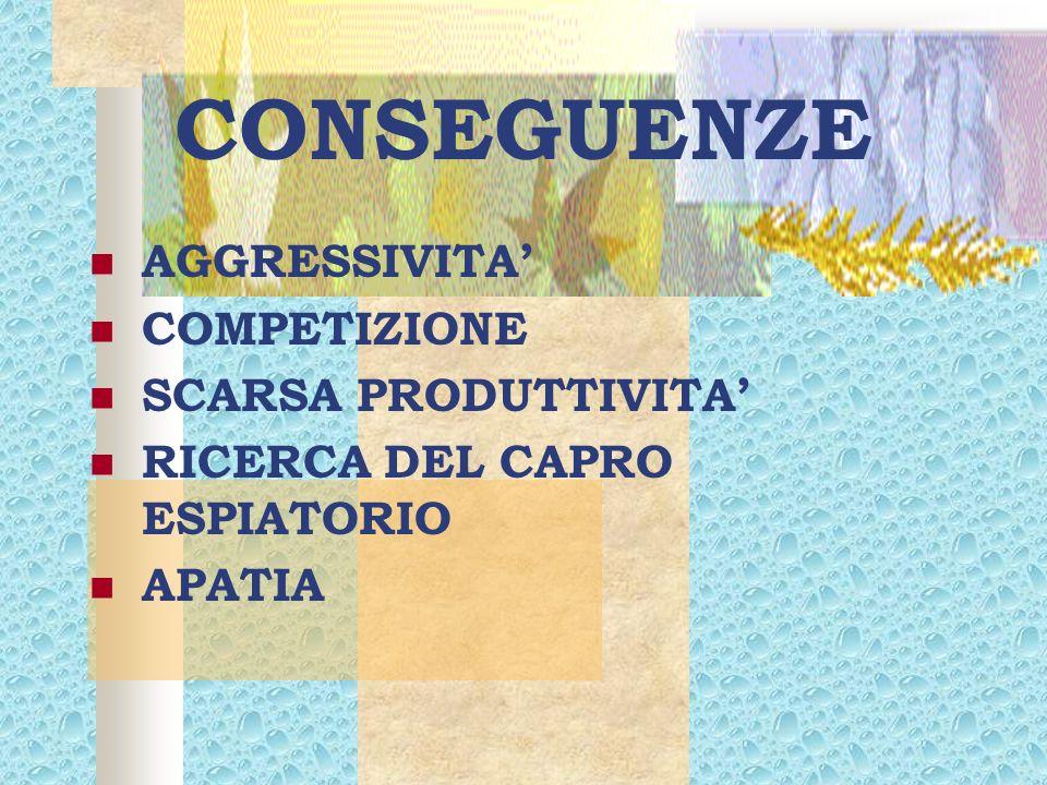 CONSEGUENZE AGGRESSIVITA COMPETIZIONE SCARSA PRODUTTIVITA RICERCA DEL CAPRO ESPIATORIO APATIA