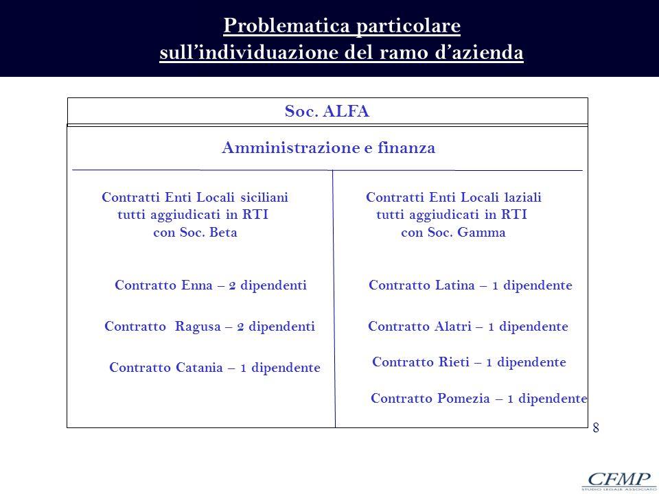 8 Problematica particolare sullindividuazione del ramo dazienda t Soc. ALFA Amministrazione e finanza Contratti Enti Locali siciliani tutti aggiudicat