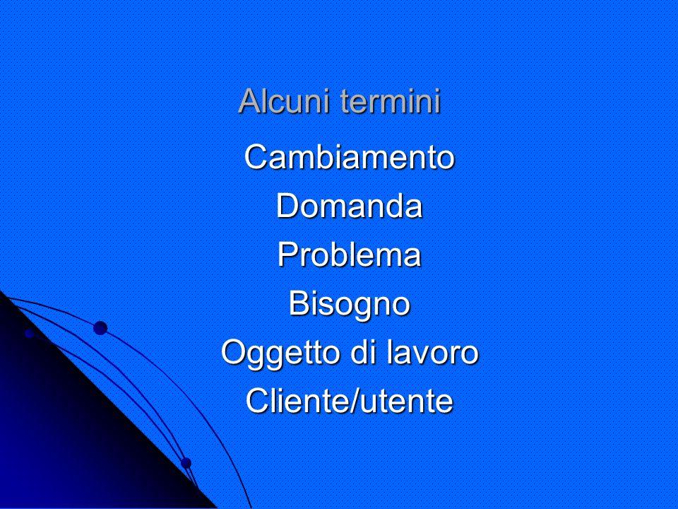 Alcuni termini CambiamentoDomandaProblemaBisogno Oggetto di lavoro Cliente/utente