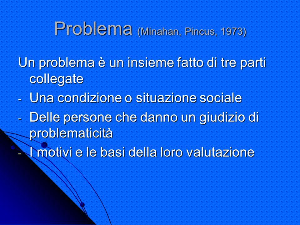 Problema (Minahan, Pincus, 1973) Un problema è un insieme fatto di tre parti collegate - Una condizione o situazione sociale - Delle persone che danno un giudizio di problematicità - I motivi e le basi della loro valutazione