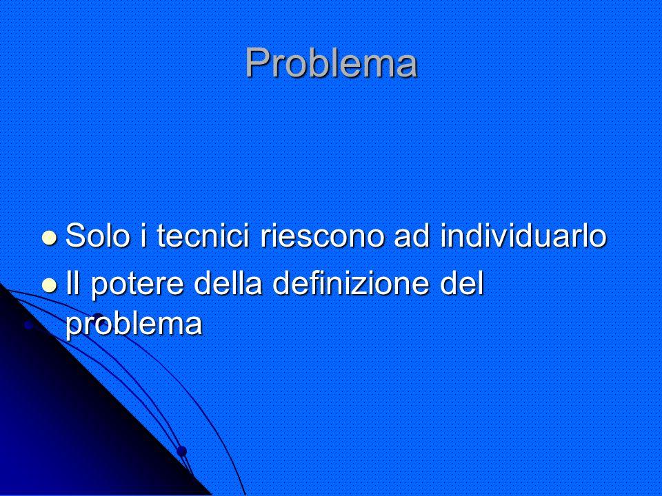 Problema Solo i tecnici riescono ad individuarlo Solo i tecnici riescono ad individuarlo Il potere della definizione del problema Il potere della definizione del problema