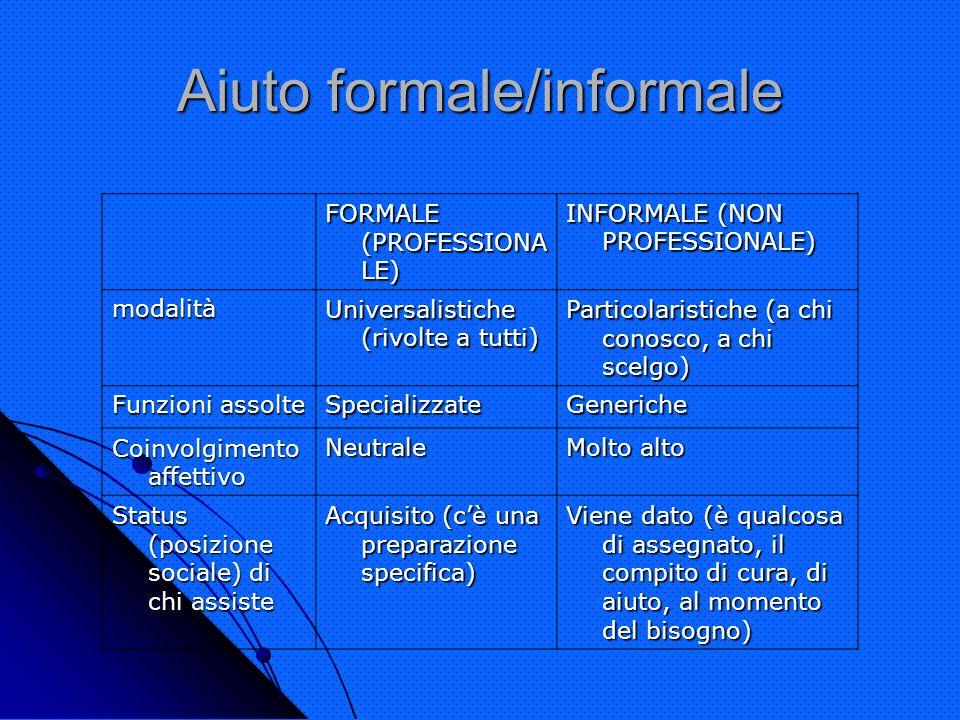 FORMALE (PROFESSIONA LE) INFORMALE (NON PROFESSIONALE) modalità Universalistiche (rivolte a tutti) Particolaristiche (a chi conosco, a chi scelgo) Fun