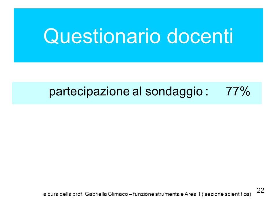 Questionario docenti partecipazione al sondaggio : 77% 22 a cura della prof. Gabriella Climaco – funzione strumentale Area 1 ( sezione scientifica)