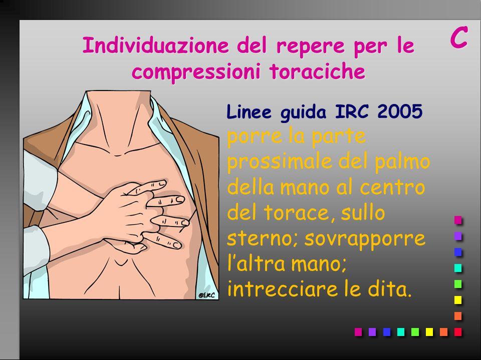 Individuazione del repere per le compressioni toraciche C Linee guida IRC 2005 porre la parte prossimale del palmo della mano al centro del torace, su