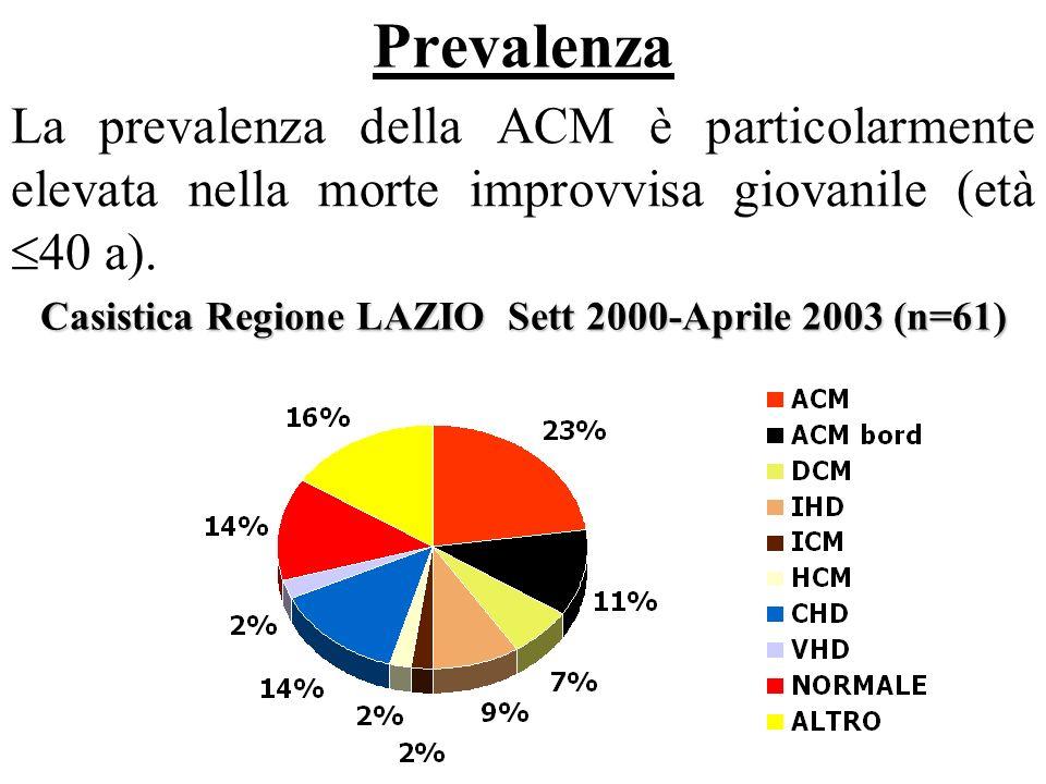 Prevalenza 5/69 La prevalenza della ACM è particolarmente elevata nella morte improvvisa giovanile (età 40 a). Casistica Regione LAZIO Sett 2000-April
