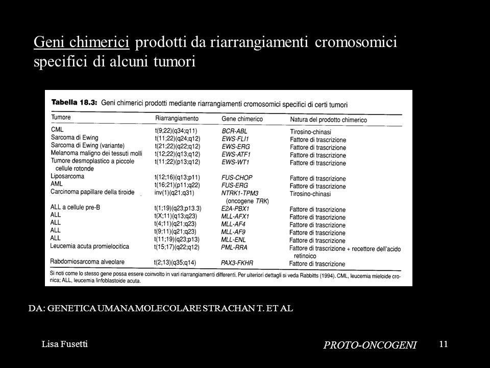 Lisa Fusetti11 Geni chimerici prodotti da riarrangiamenti cromosomici specifici di alcuni tumori PROTO-ONCOGENI DA: GENETICA UMANA MOLECOLARE STRACHAN