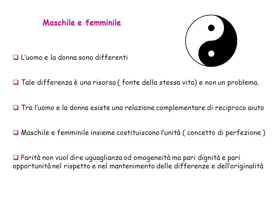 Maschile e femminile Luomo e la donna sono differenti Tale differenza è una risorsa ( fonte della stessa vita) e non un problema. Tra luomo e la donna