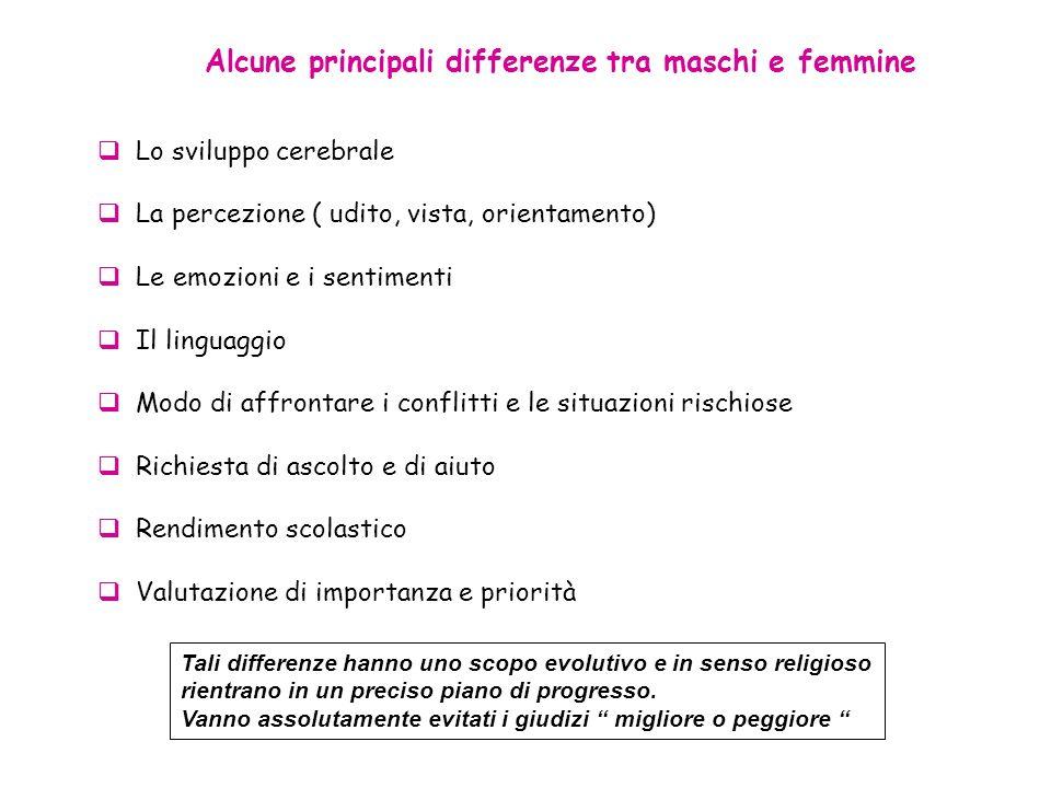 Alcune principali differenze tra maschi e femmine Lo sviluppo cerebrale La percezione ( udito, vista, orientamento) Le emozioni e i sentimenti Il ling