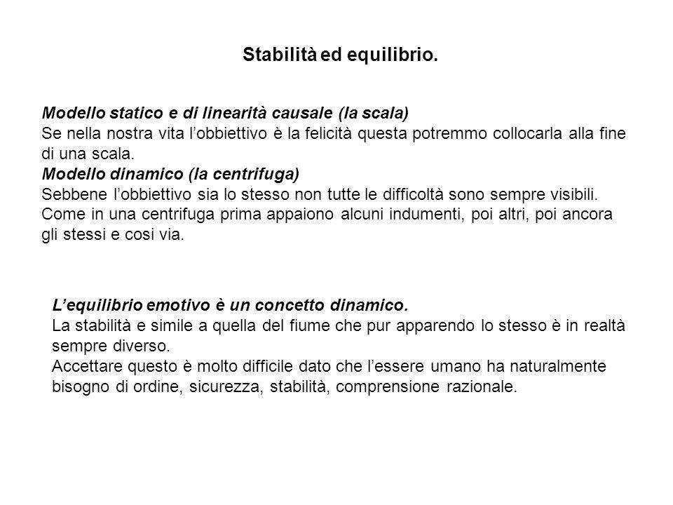 Stabilità ed equilibrio. Modello statico e di linearità causale (la scala) Se nella nostra vita lobbiettivo è la felicità questa potremmo collocarla a