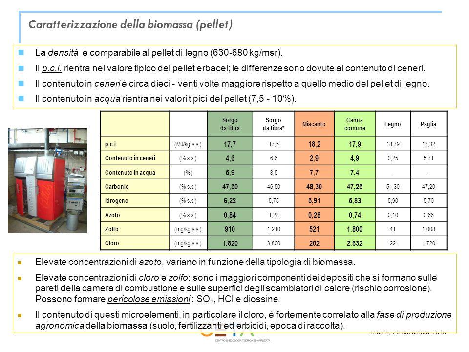 Trieste, 26 novembre 2010 La densità è comparabile al pellet di legno (630-680 kg/msr). Il p.c.i. rientra nel valore tipico dei pellet erbacei; le dif