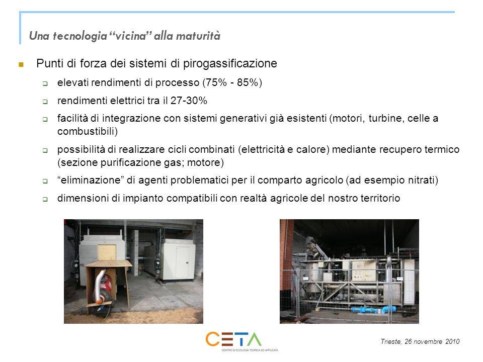 Trieste, 26 novembre 2010 Punti di forza dei sistemi di pirogassificazione elevati rendimenti di processo (75% - 85%) rendimenti elettrici tra il 27-3