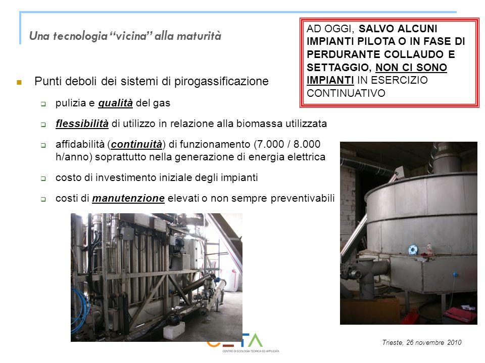 Trieste, 26 novembre 2010 Una tecnologia vicina alla maturità Punti deboli dei sistemi di pirogassificazione pulizia e qualità del gas flessibilità di