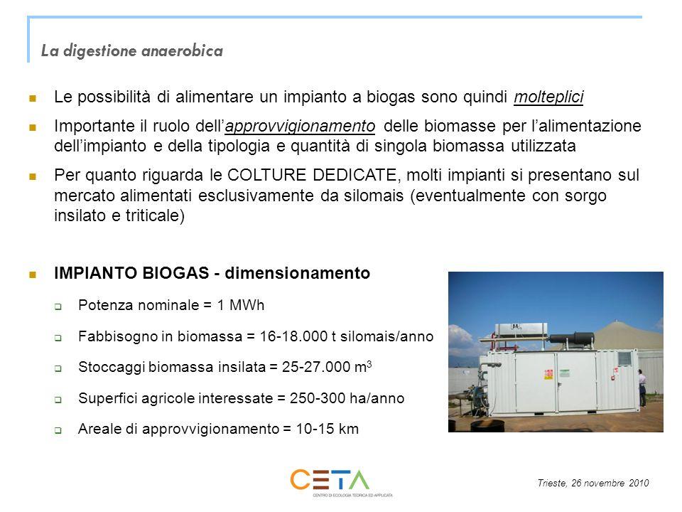 Trieste, 26 novembre 2010 Le possibilità di alimentare un impianto a biogas sono quindi molteplici Importante il ruolo dellapprovvigionamento delle biomasse per lalimentazione dellimpianto e della tipologia e quantità di singola biomassa utilizzata Per quanto riguarda le COLTURE DEDICATE, molti impianti si presentano sul mercato alimentati esclusivamente da silomais (eventualmente con sorgo insilato e triticale) IMPIANTO BIOGAS - dimensionamento Potenza nominale = 1 MWh Fabbisogno in biomassa = 16-18.000 t silomais/anno Stoccaggi biomassa insilata = 25-27.000 m 3 Superfici agricole interessate = 250-300 ha/anno Areale di approvvigionamento = 10-15 km La digestione anaerobica