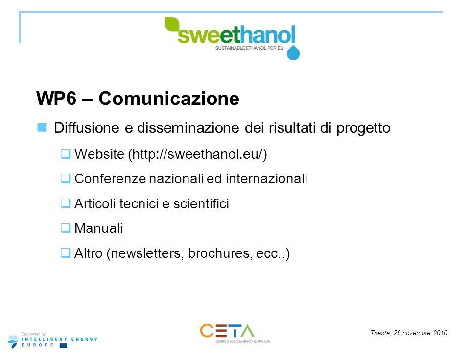 Trieste, 26 novembre 2010 WP6 – Comunicazione Diffusione e disseminazione dei risultati di progetto Website ( http://sweethanol.eu/) Conferenze nazion