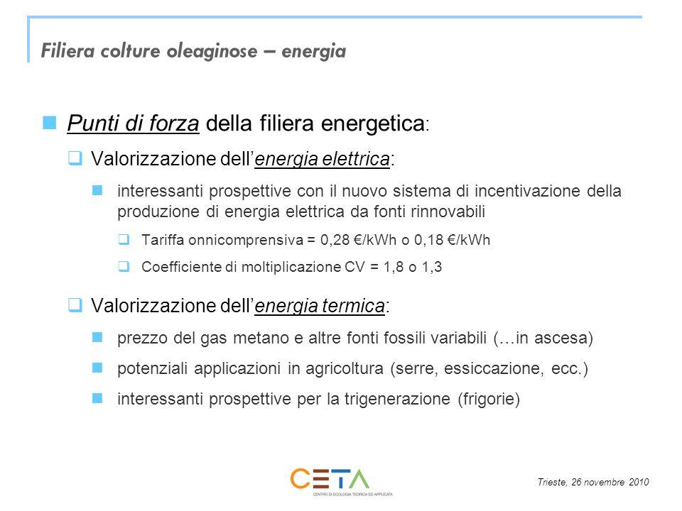 Trieste, 26 novembre 2010 Filiera colture oleaginose – energia Punti di debolezza della filiera energetica Forte instabilità del mercato dei prodotti agricoli seme oleoso (anno 2009 200-230 /t) panello proteico(anno 2009 75-126 /t) olio vegetale grezzo(anno 2009520-710/t) Ad oggi: 180-190 /t Ad oggi: 950-1050 /t Ad oggi: 350-360 /t