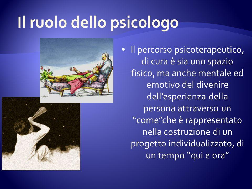 Il percorso psicoterapeutico, di cura è sia uno spazio fisico, ma anche mentale ed emotivo del divenire dellesperienza della persona attraverso un comeche è rappresentato nella costruzione di un progetto individualizzato, di un tempo qui e ora Il ruolo dello psicologo