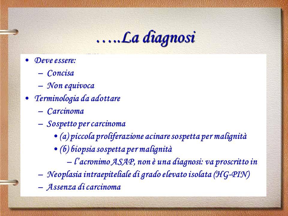 …..La diagnosi Deve essere: –Concisa –Non equivoca Terminologia da adottare –Carcinoma –Sospetto per carcinoma (a) piccola proliferazione acinare sosp