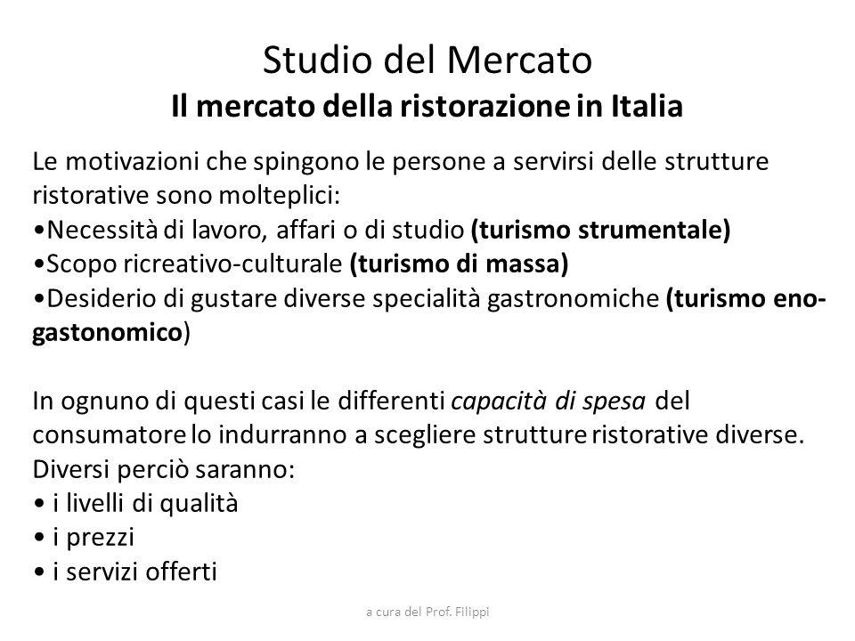 a cura del Prof. Filippi Studio del Mercato Il mercato della ristorazione in Italia Le motivazioni che spingono le persone a servirsi delle strutture