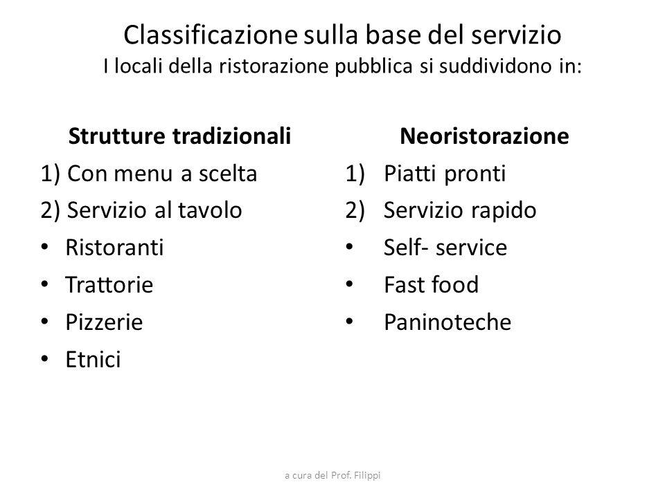 a cura del Prof. Filippi Classificazione sulla base del servizio I locali della ristorazione pubblica si suddividono in: Strutture tradizionali 1) Con