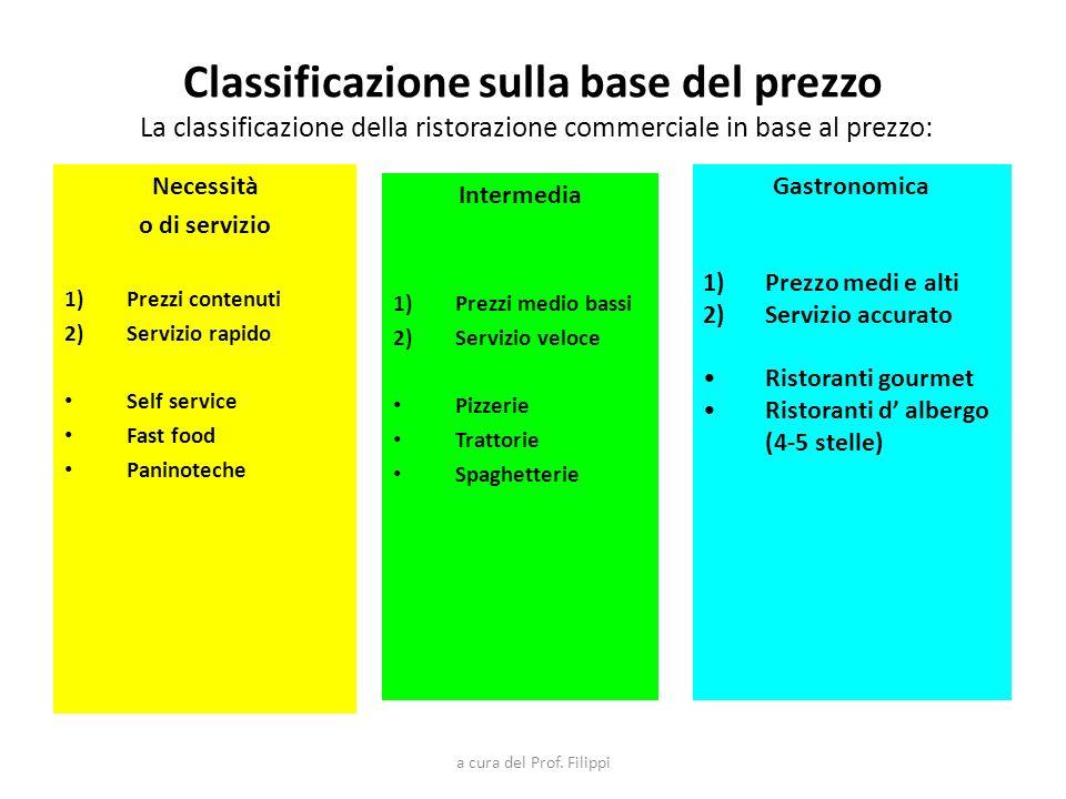 a cura del Prof. Filippi Classificazione sulla base del prezzo La classificazione della ristorazione commerciale in base al prezzo: Necessità o di ser