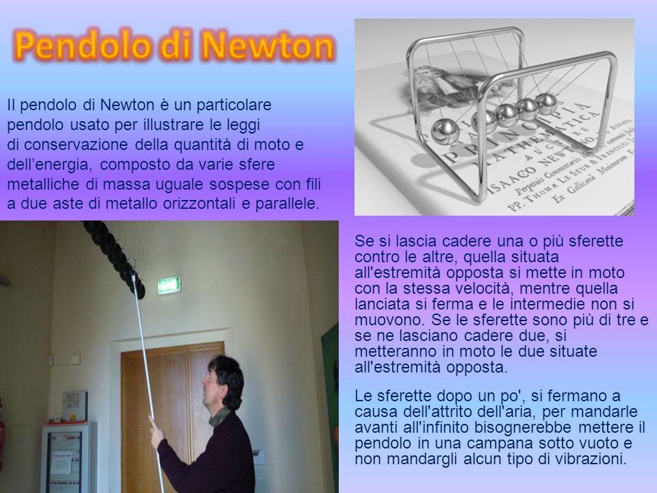 Il pendolo di Newton è un particolare pendolo usato per illustrare le leggi di conservazione della quantità di moto e dellenergia, composto da varie s
