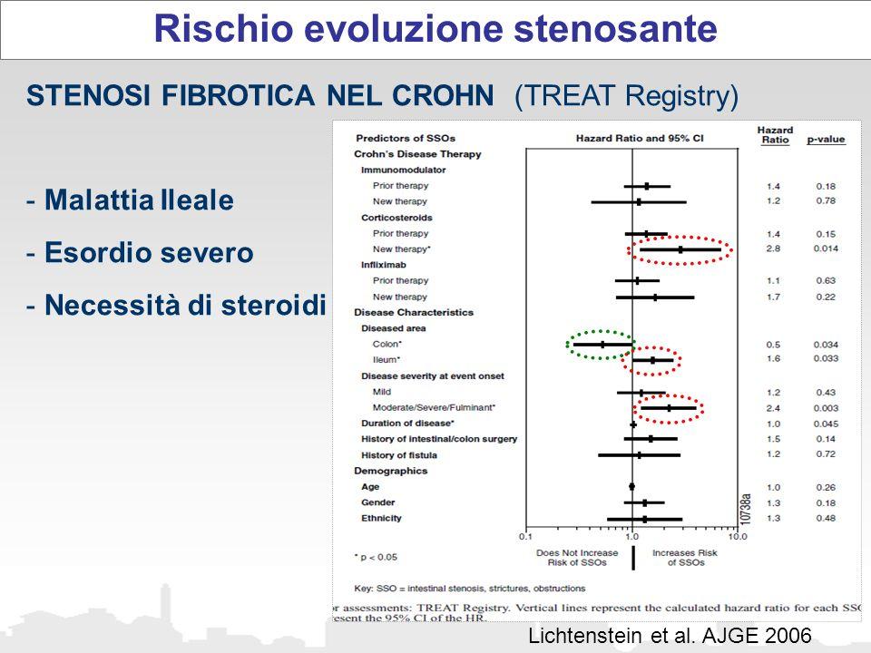 Rischio evoluzione stenosante STENOSI FIBROTICA NEL CROHN (TREAT Registry) - Malattia Ileale - Esordio severo - Necessità di steroidi Lichtenstein et