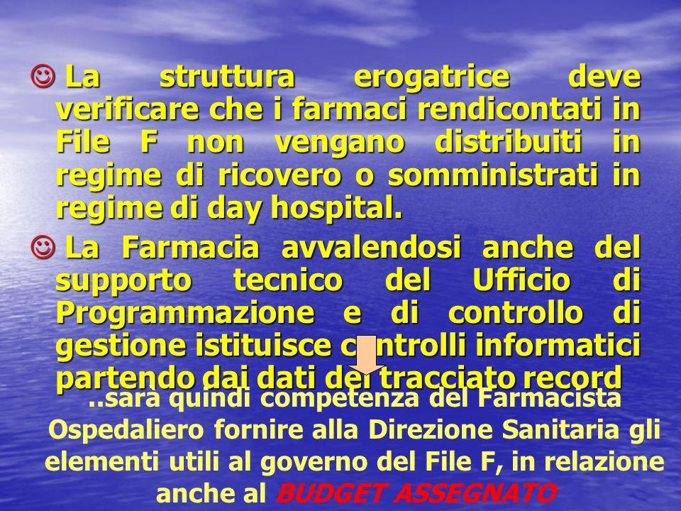 La struttura erogatrice deve verificare che i farmaci rendicontati in File F non vengano distribuiti in regime di ricovero o somministrati in regime d