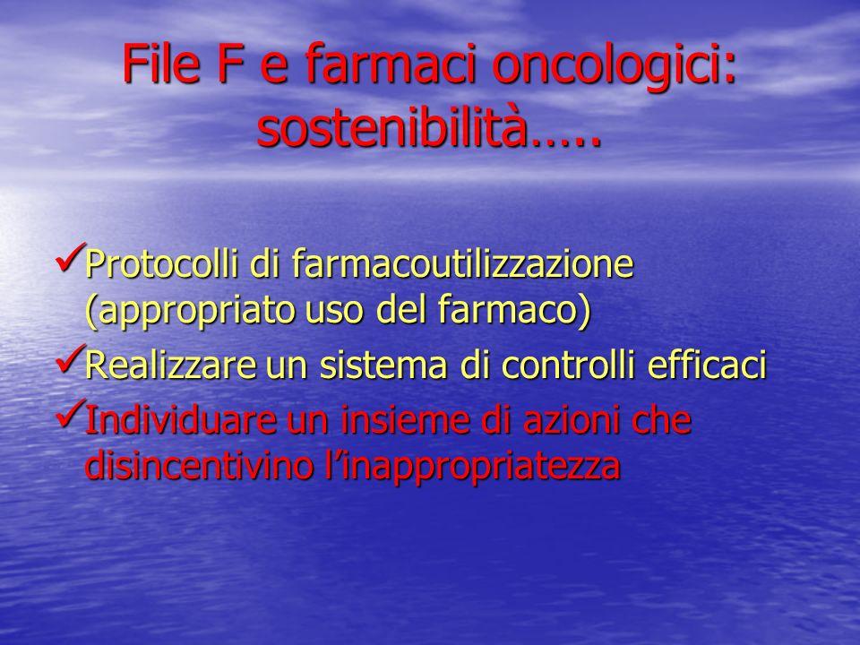 File F e farmaci oncologici: sostenibilità….. Protocolli di farmacoutilizzazione (appropriato uso del farmaco) Protocolli di farmacoutilizzazione (app