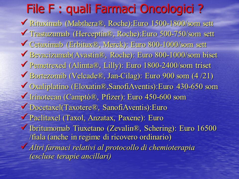 File F : quali Farmaci Oncologici ? Rituximab (Mabthera®, Roche):Euro 1500-1800/som sett Rituximab (Mabthera®, Roche):Euro 1500-1800/som sett Trastuzu