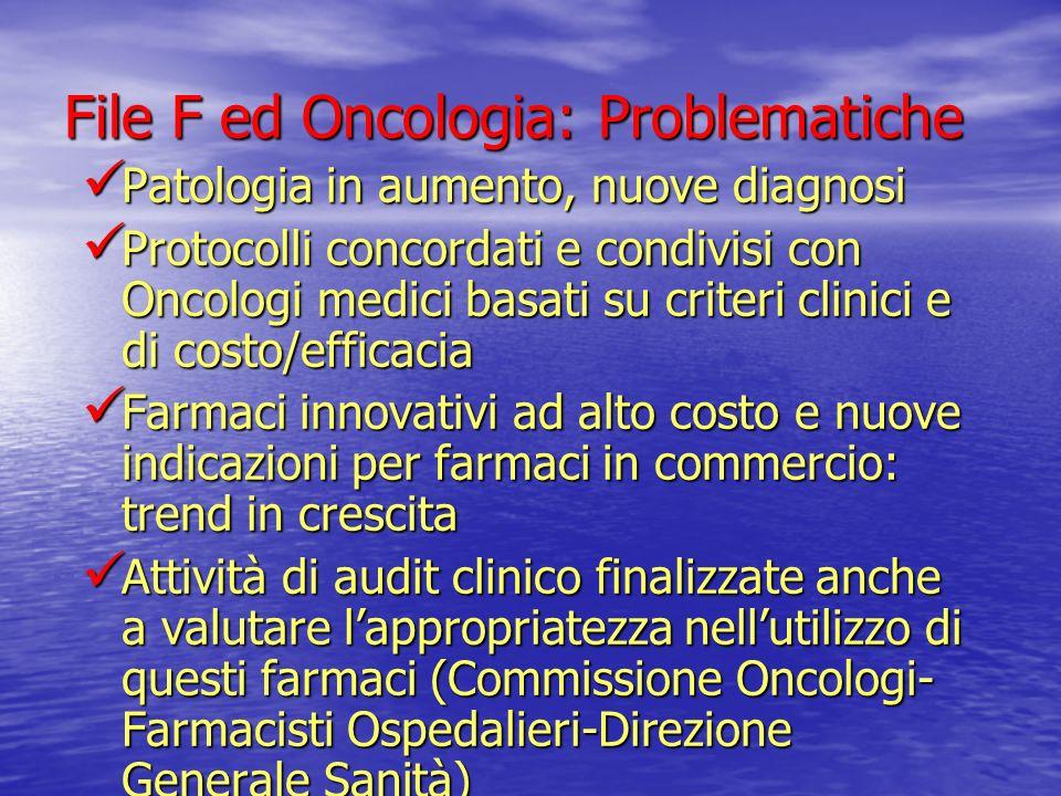 File F ed Oncologia: Problematiche Patologia in aumento, nuove diagnosi Patologia in aumento, nuove diagnosi Protocolli concordati e condivisi con Onc