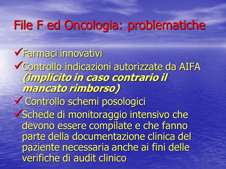 File F ed Oncologia: problematiche Farmaci innovativi Farmaci innovativi Controllo indicazioni autorizzate da AIFA (implicito in caso contrario il man